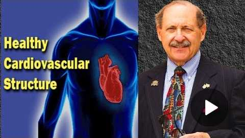Dr. Joel Wallach on Congestive Heart Failure