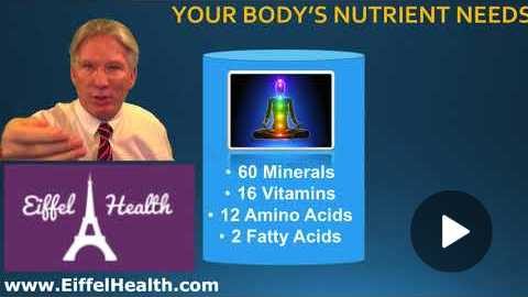 Dr. Glidden's Weight Loss Special Informational Video